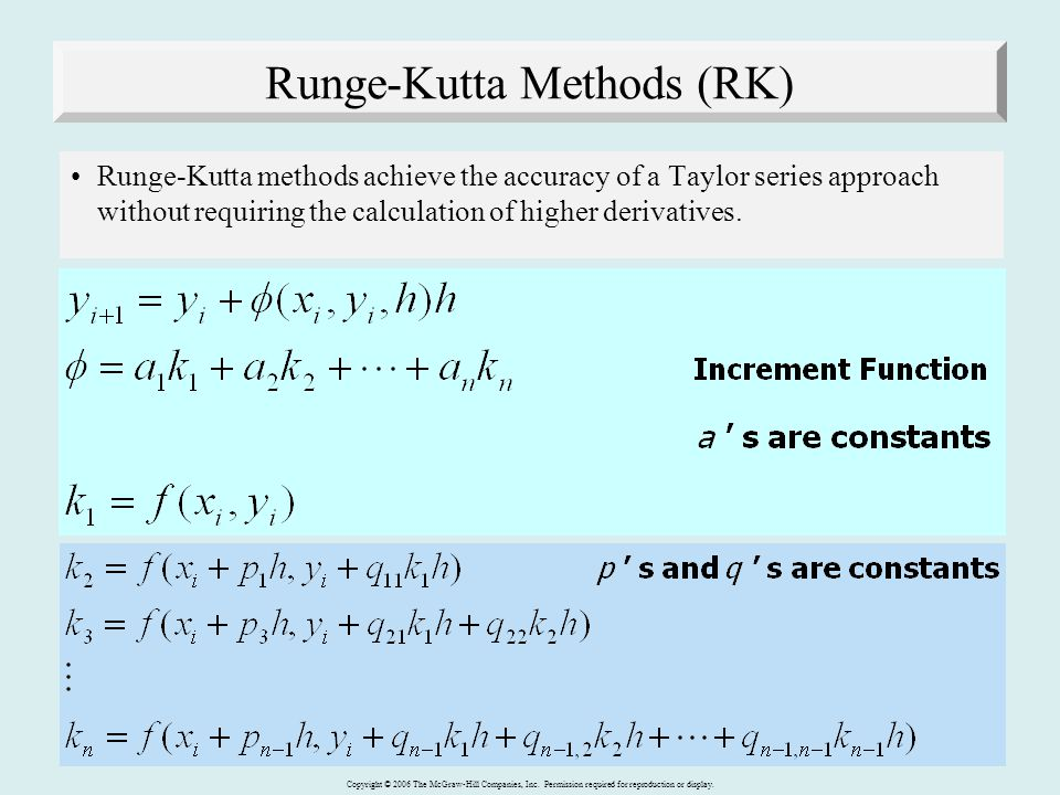 Copyright © 2006 The McGraw-Hill Companies, Inc. Permission required for reproduction or display. Runge-Kutta Methods (RK) Runge-Kutta methods achieve