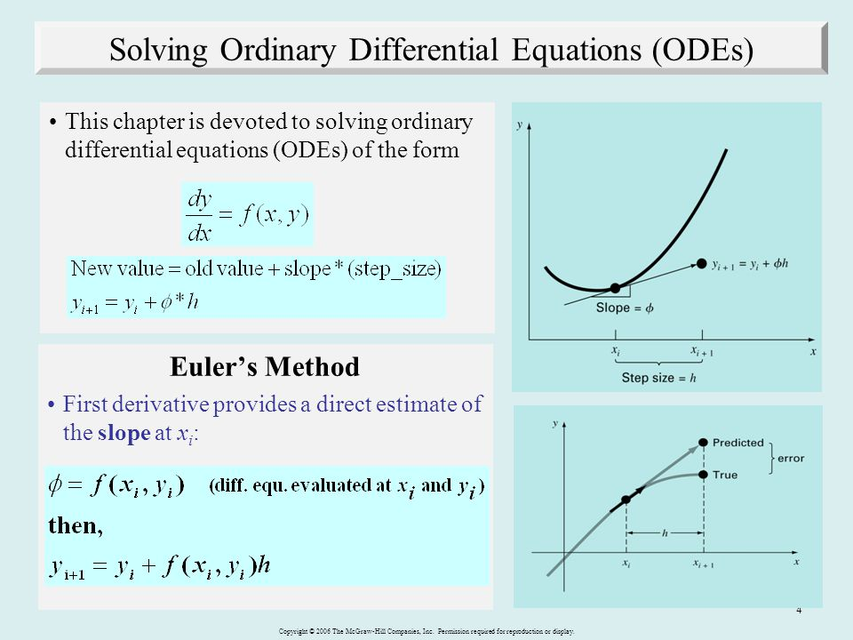 Copyright © 2006 The McGraw-Hill Companies, Inc. Permission required for reproduction or display. 4 Solving Ordinary Differential Equations (ODEs) Thi