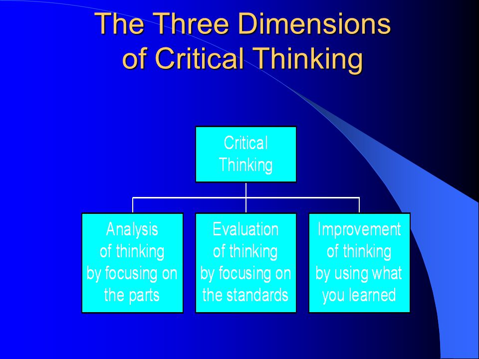 The Three Dimensions of Critical Thinking