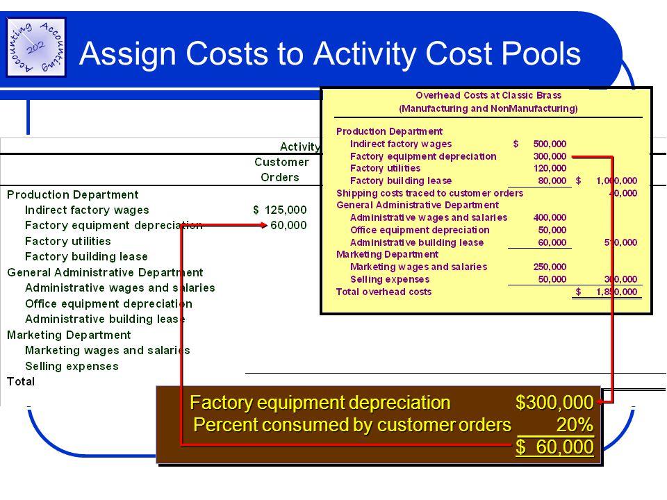 Factory equipment depreciation $300,000 Percent consumed by customer orders 20% $ 60,000 Factory equipment depreciation $300,000 Percent consumed by c