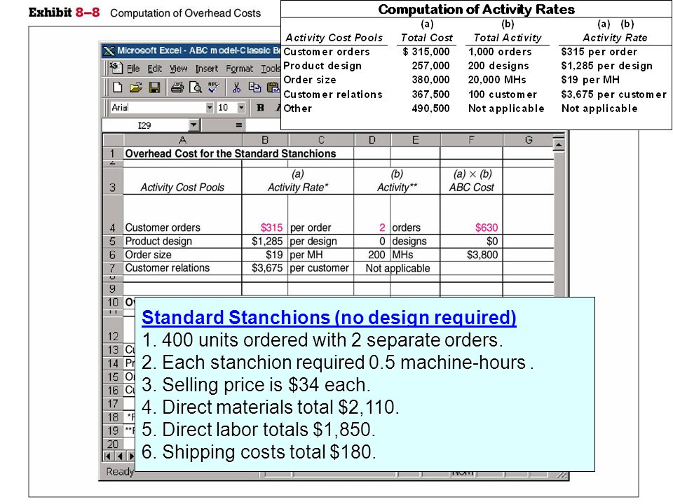 Standard Stanchions (no design required) 1. 400 units ordered with 2 separate orders. 2. Each stanchion required 0.5 machine-hours. 3. Selling price i