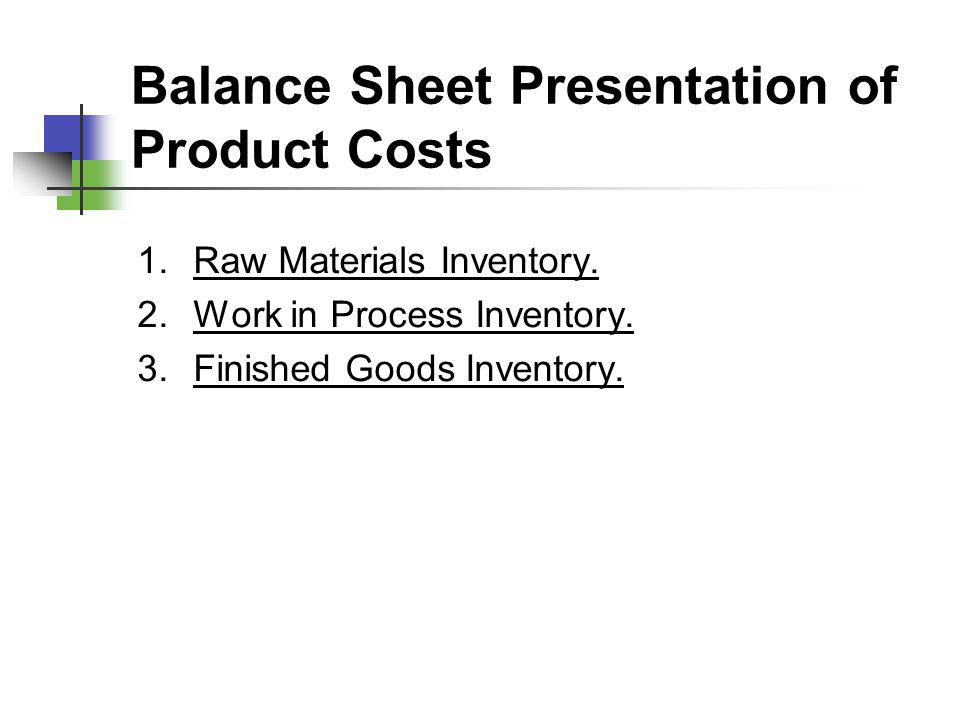 Balance Sheet Presentation of Product Costs 1.Raw Materials Inventory.Raw Materials Inventory. 2.Work in Process Inventory.Work in Process Inventory.