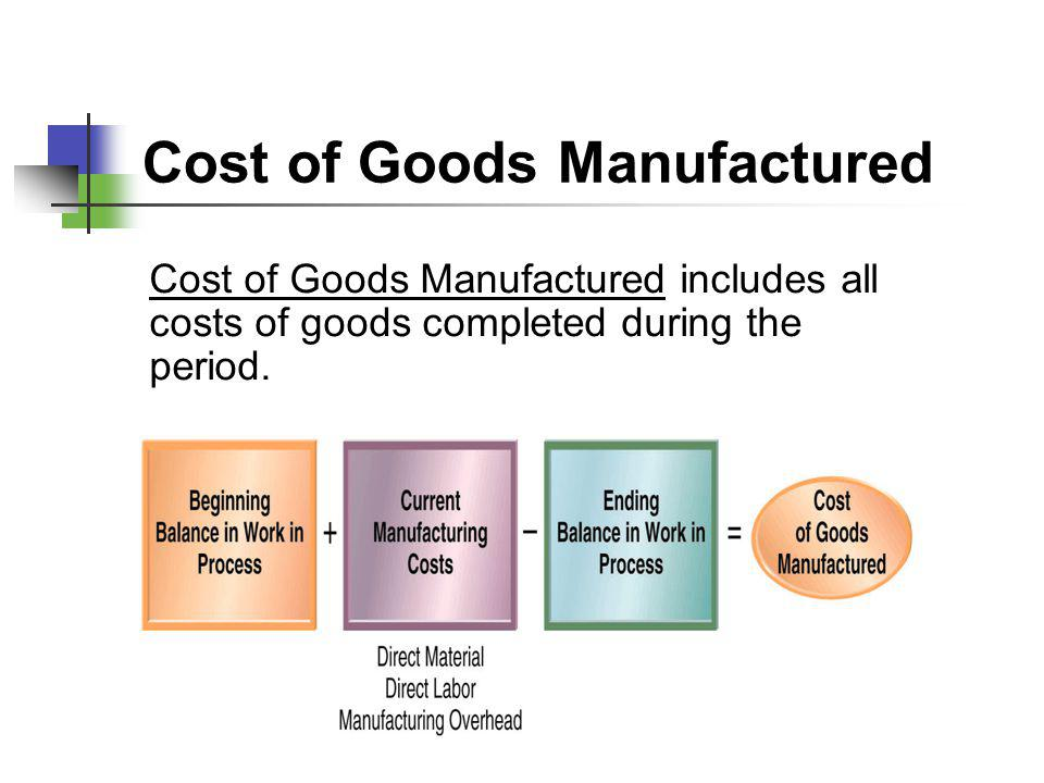 Cost of Goods Manufactured Cost of Goods Manufactured includes all costs of goods completed during the period.