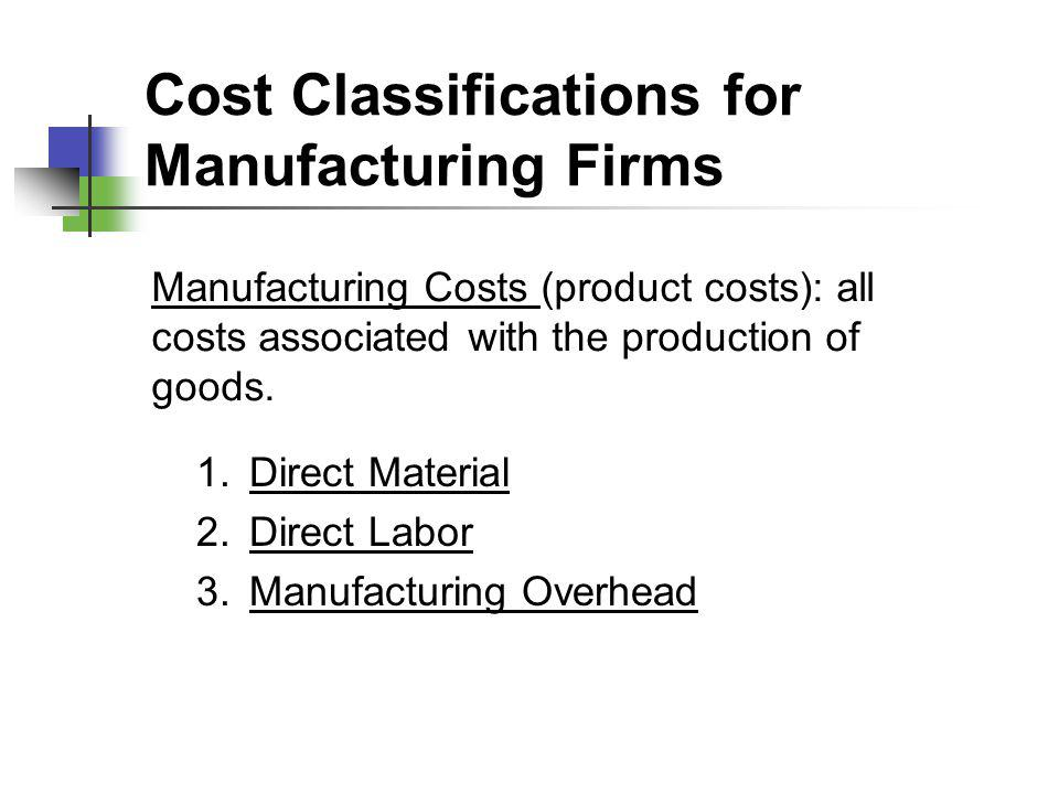 Cost Classifications for Manufacturing Firms 1.Direct MaterialDirect Material 2.Direct LaborDirect Labor 3.Manufacturing OverheadManufacturing Overhea