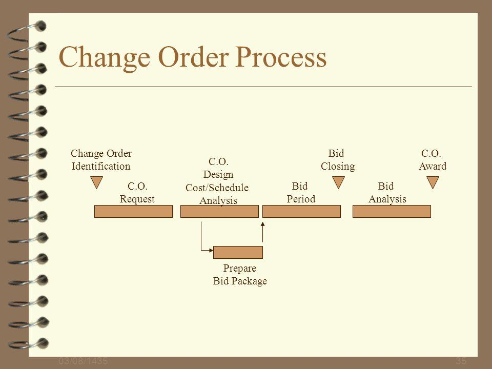 03/08/143535 Change Order Process Change Order Identification C.O.
