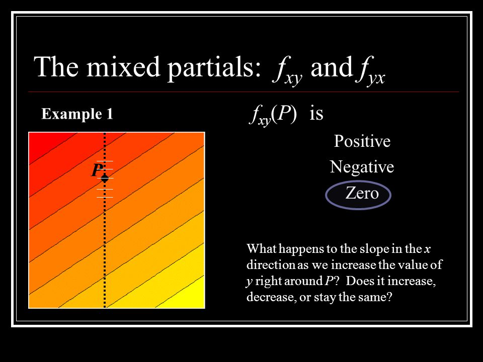 The mixed partials: f xy and f yx f xy (P) is Positive Negative Zero Example 1 What happens to the slope in the x direction as we increase the value o