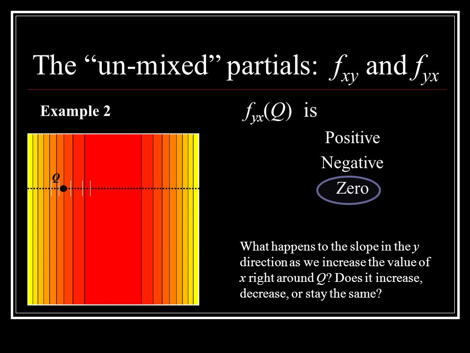 The un-mixed partials: f xy and f yx f yx (Q) is Positive Negative Zero Example 2 What happens to the slope in the y direction as we increase the value of x right around Q.