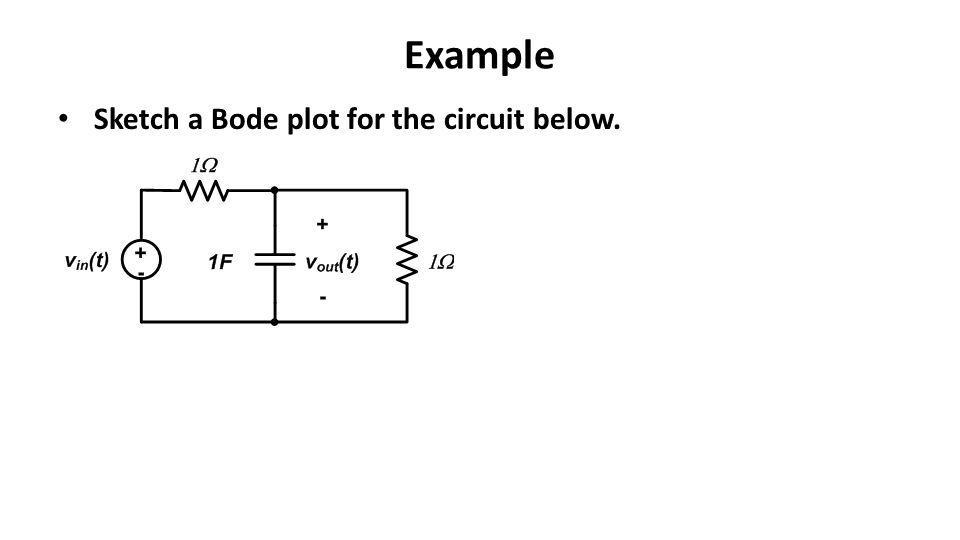 Example Sketch a Bode plot for the circuit below.