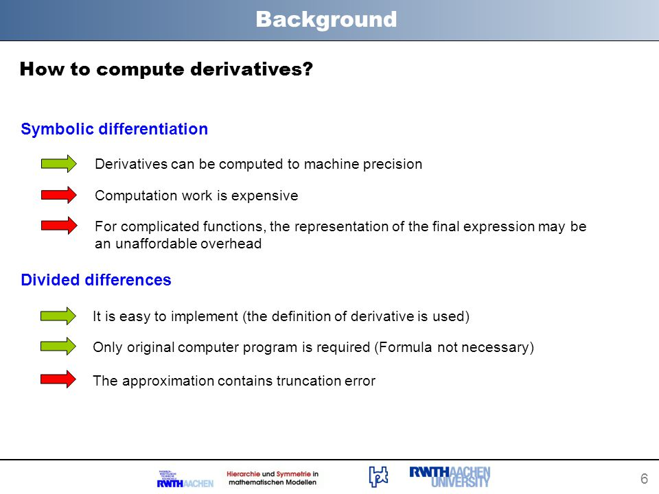 6 Background How to compute derivatives? Computation work is expensive For complicated functions, the representation of the final expression may be an