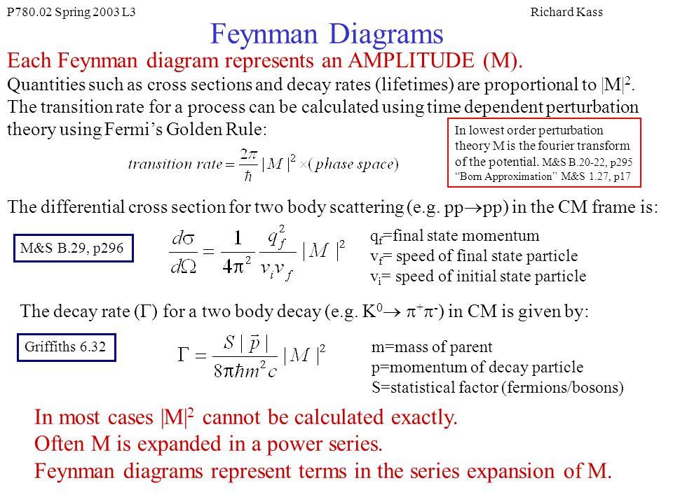P780.02 Spring 2003 L3Richard Kass Feynman Diagrams Each Feynman diagram represents an AMPLITUDE (M).