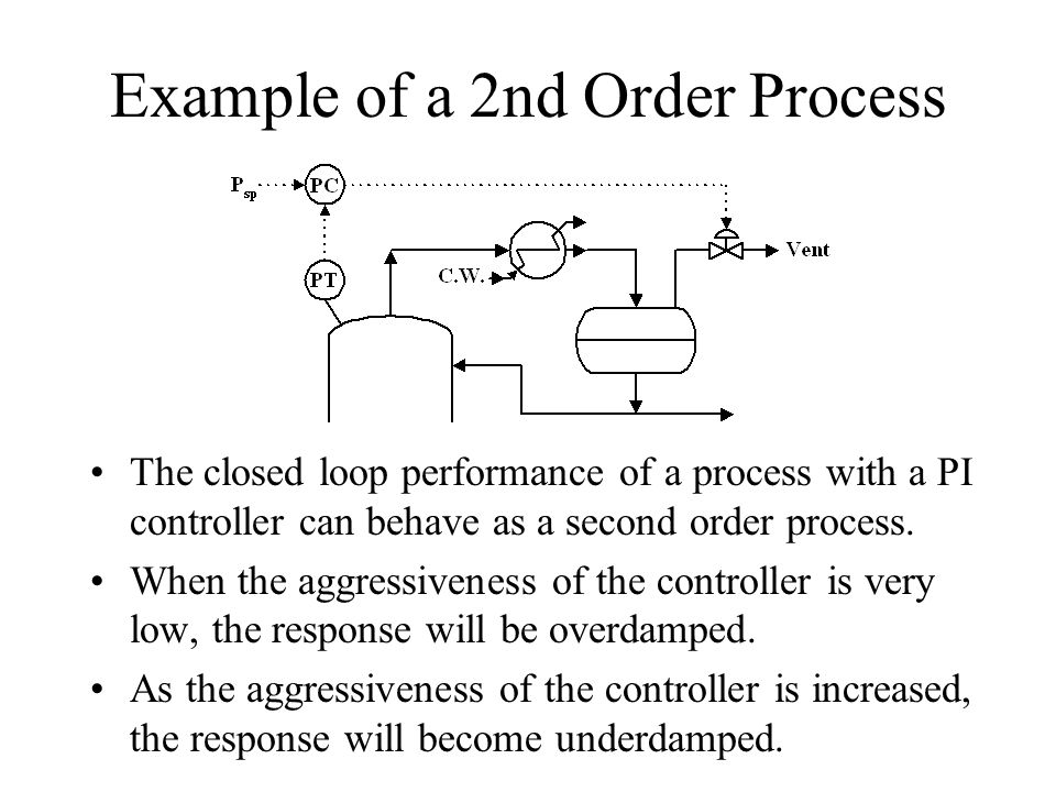 Example of a 2nd Order Process The closed loop performance of a process with a PI controller can behave as a second order process. When the aggressive