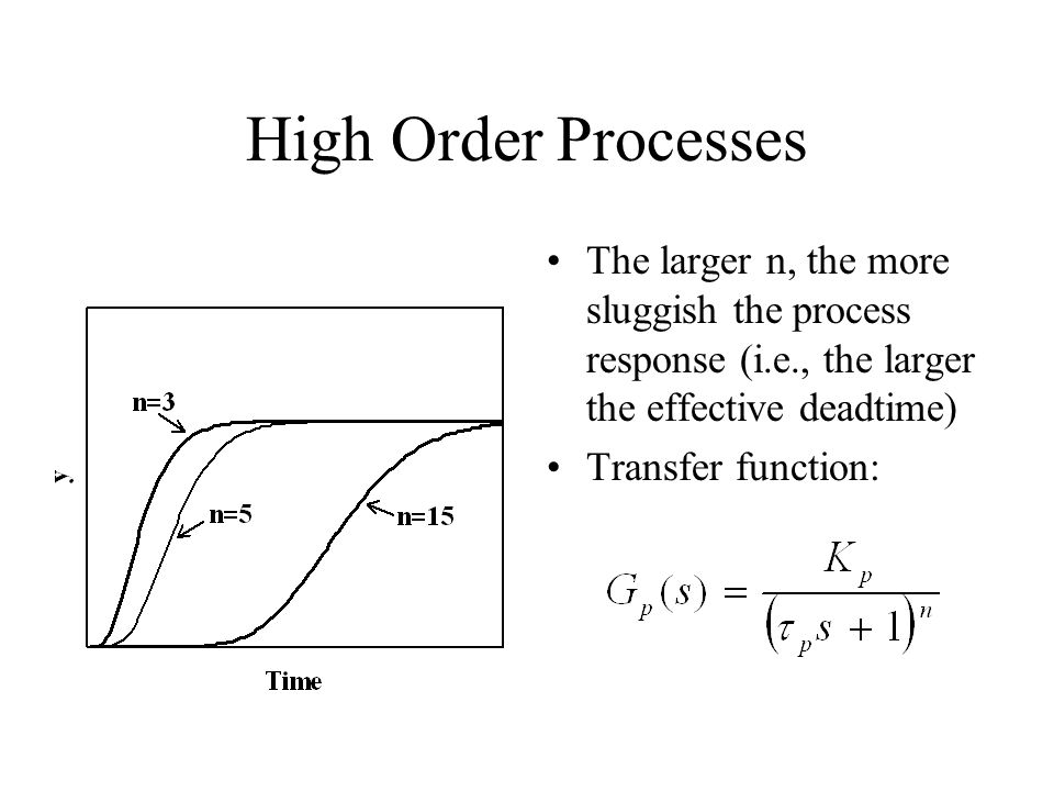 High Order Processes The larger n, the more sluggish the process response (i.e., the larger the effective deadtime) Transfer function: