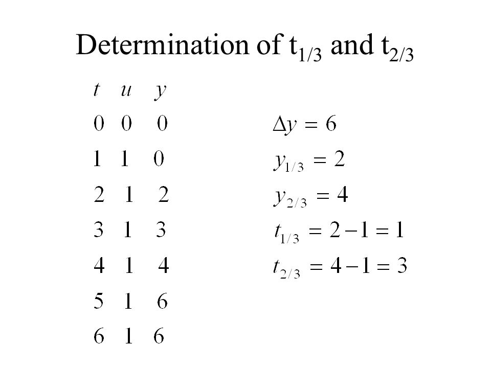 Determination of t 1/3 and t 2/3