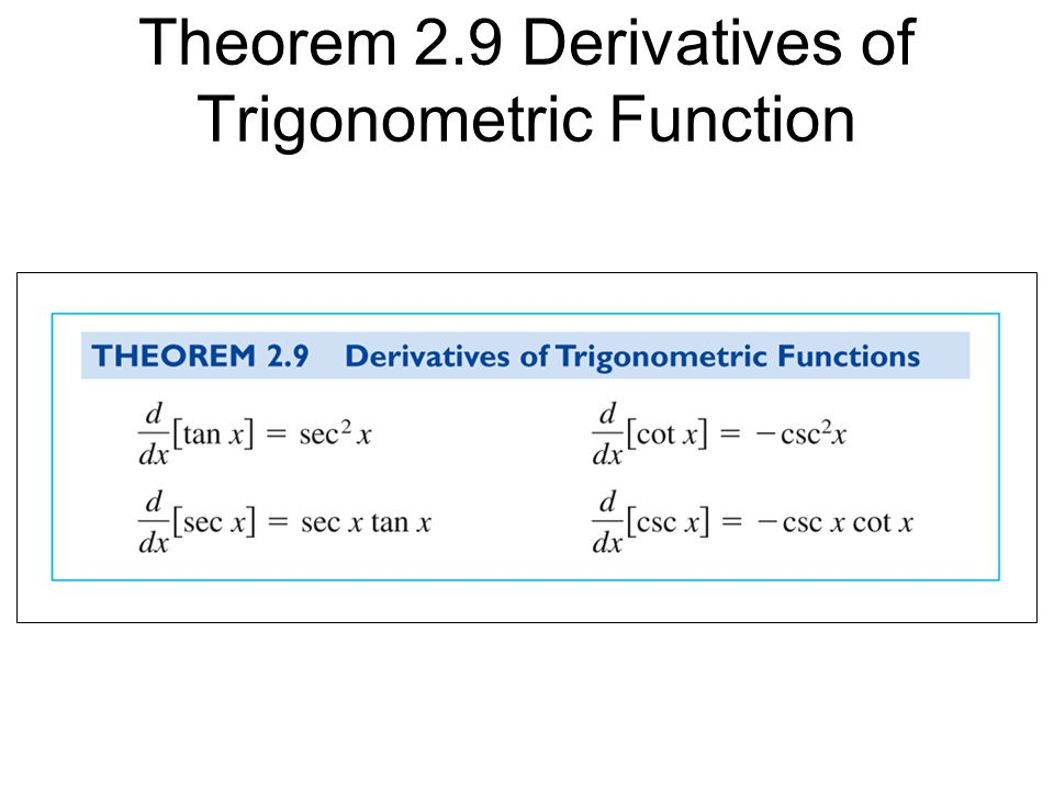Theorem 2.9 Derivatives of Trigonometric Function