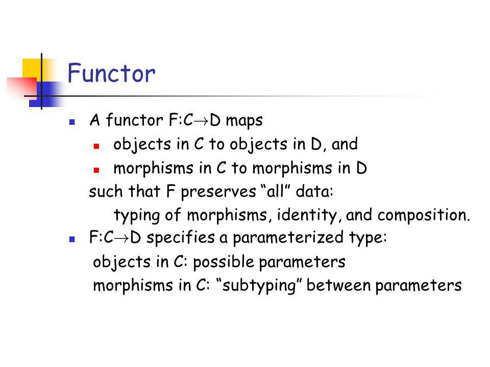 Functor A functor F:C ! D maps objects in C to objects in D, and morphisms in C to morphisms in D such that F preserves all data: typing of morphisms,