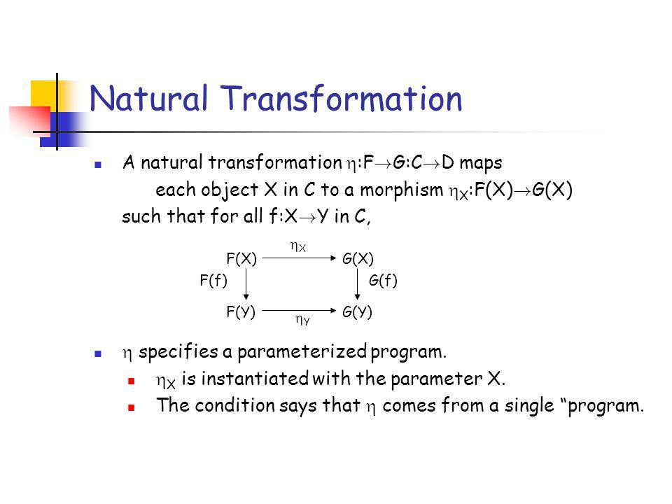 Natural Transformation A natural transformation :F .