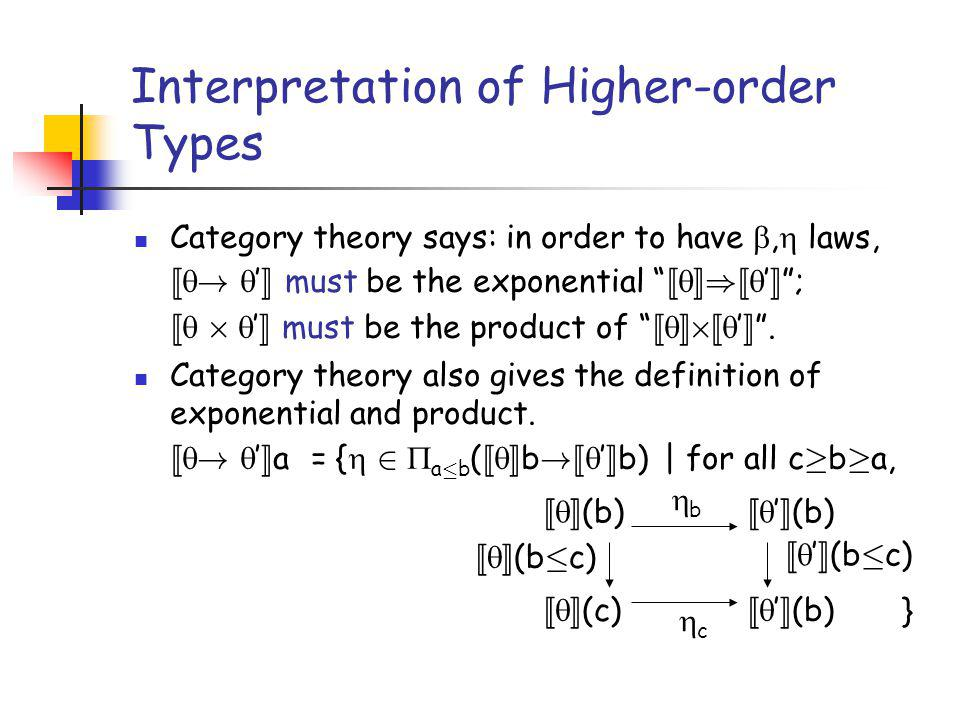 Interpretation of Higher-order Types Category theory says: in order to have, laws, « ! ¬ must be the exponential « ¬)« ¬ ; « £ ¬ must be the product o