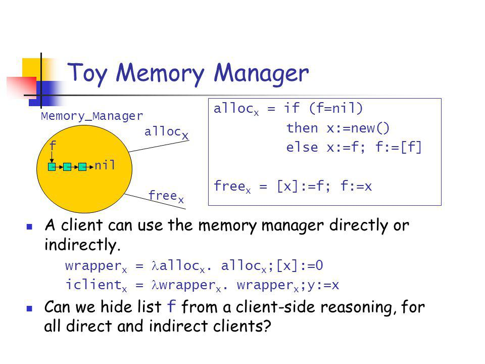 Toy Memory Manager alloc x = if (f=nil) then x:=new() else x:=f; f:=[f] free x = [x]:=f; f:=x alloc x free x Memory_Manager f nil A client can use the memory manager directly or indirectly.