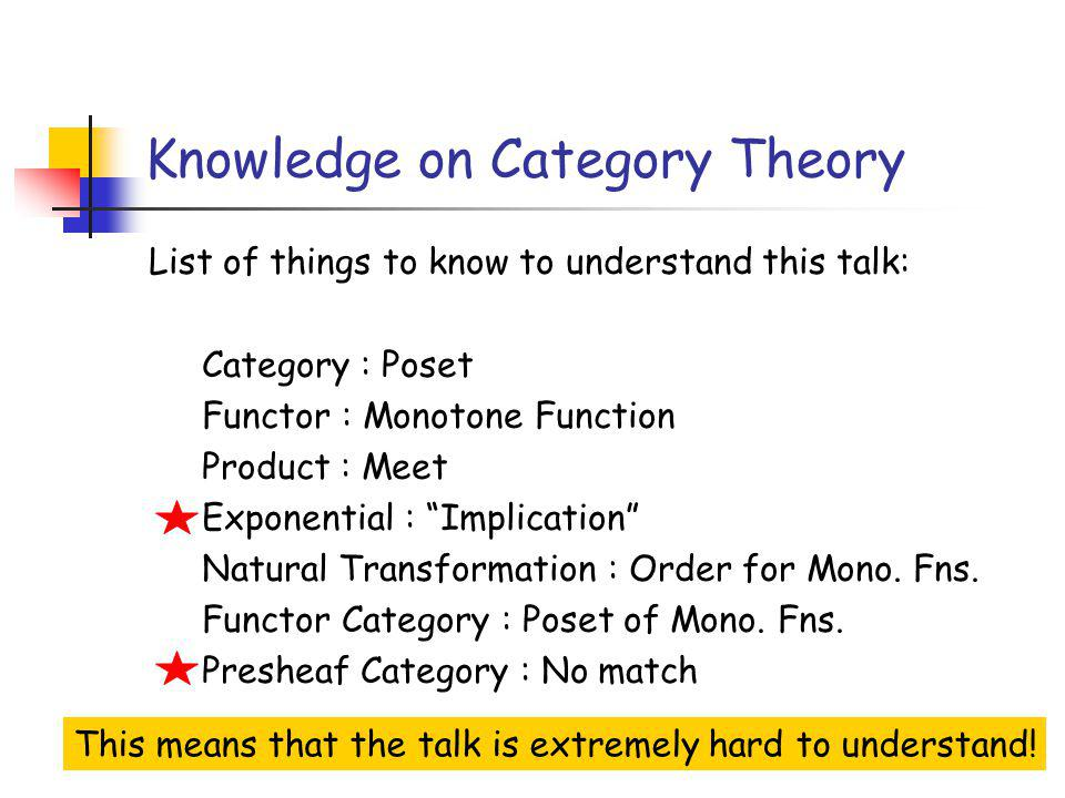Conclusion How did the category theory help me.