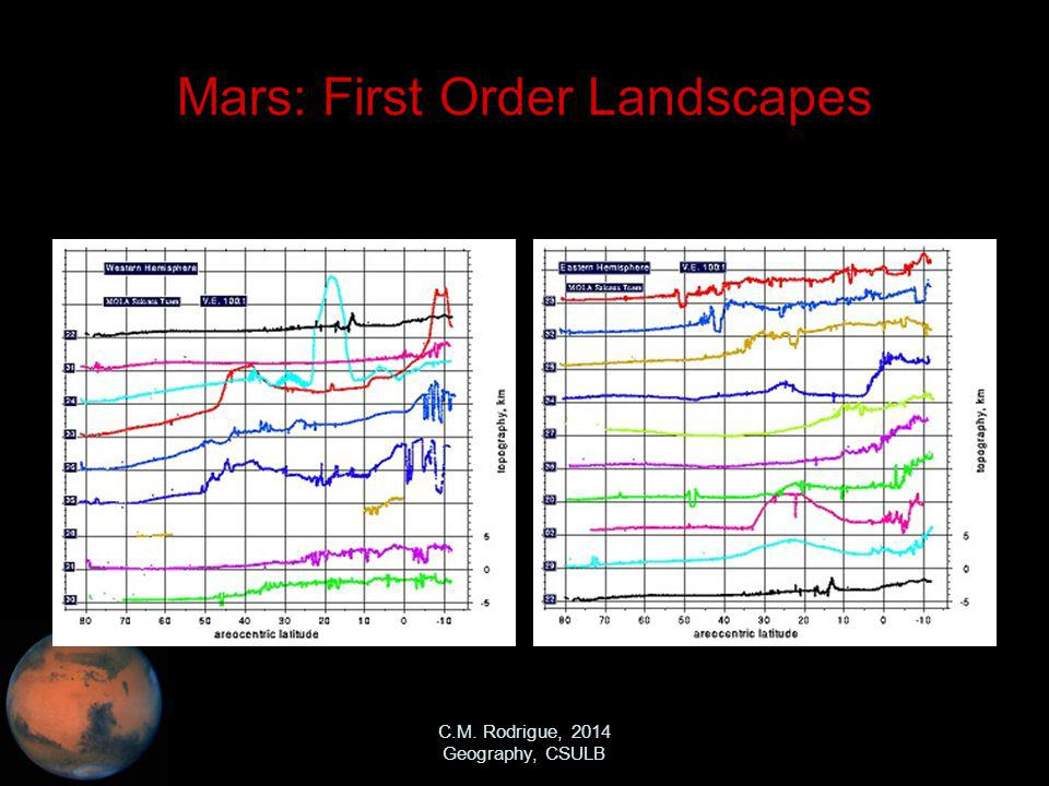 C.M. Rodrigue, 2014 Geography, CSULB Mars: First Order Landscapes