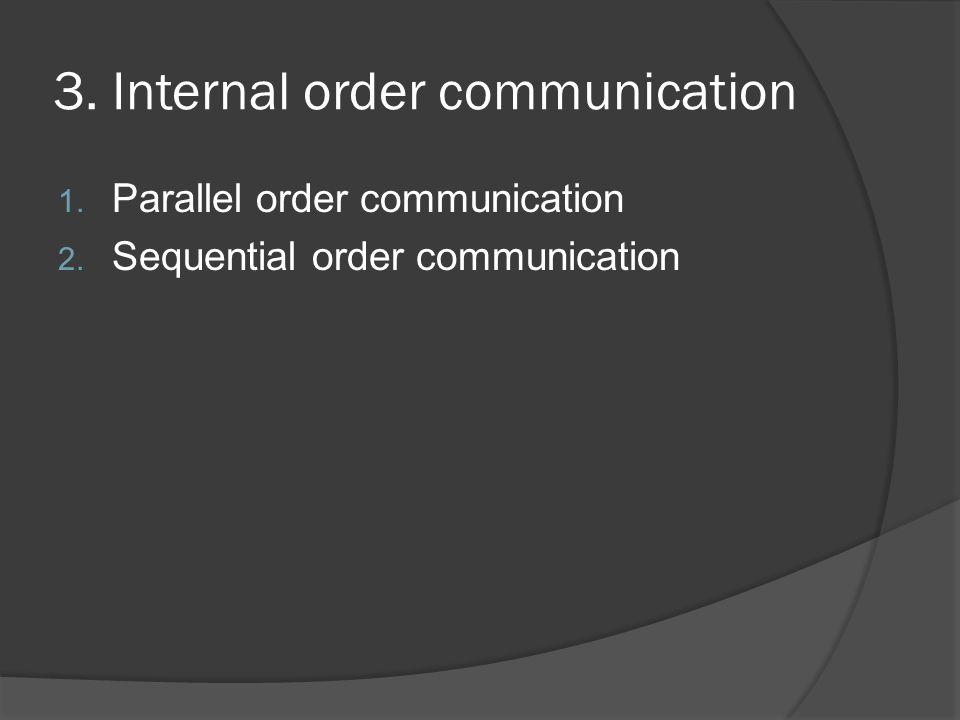 3. Internal order communication 1. Parallel order communication 2. Sequential order communication