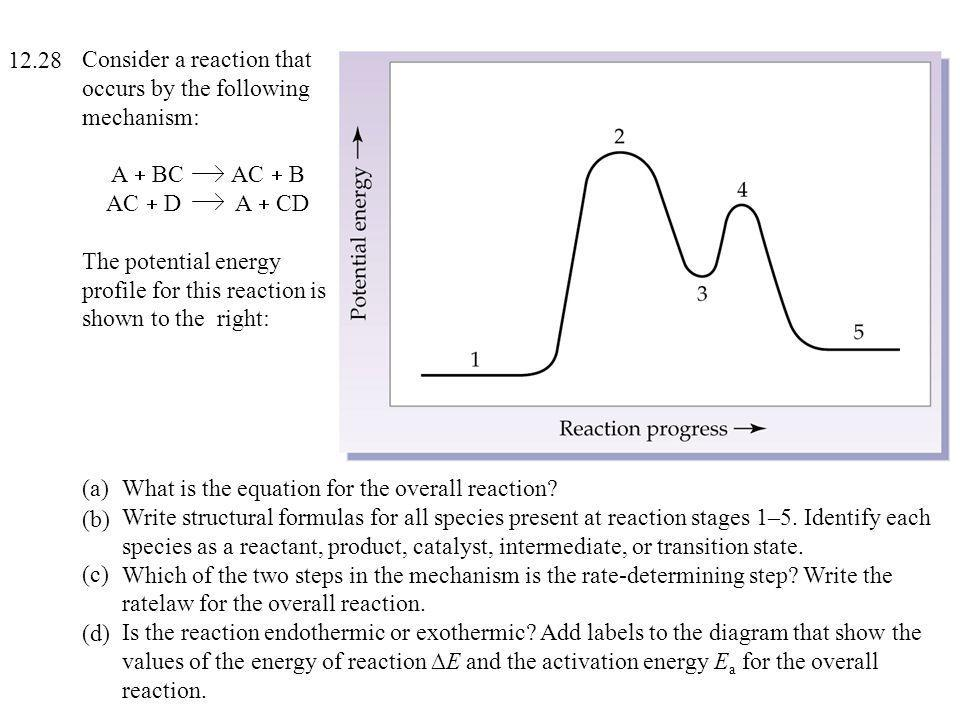 What is the equation for the overall reaction? Write structural formulas for all species present at reaction stages 1–5. Identify each species as a re