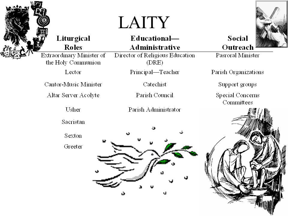 LAITY