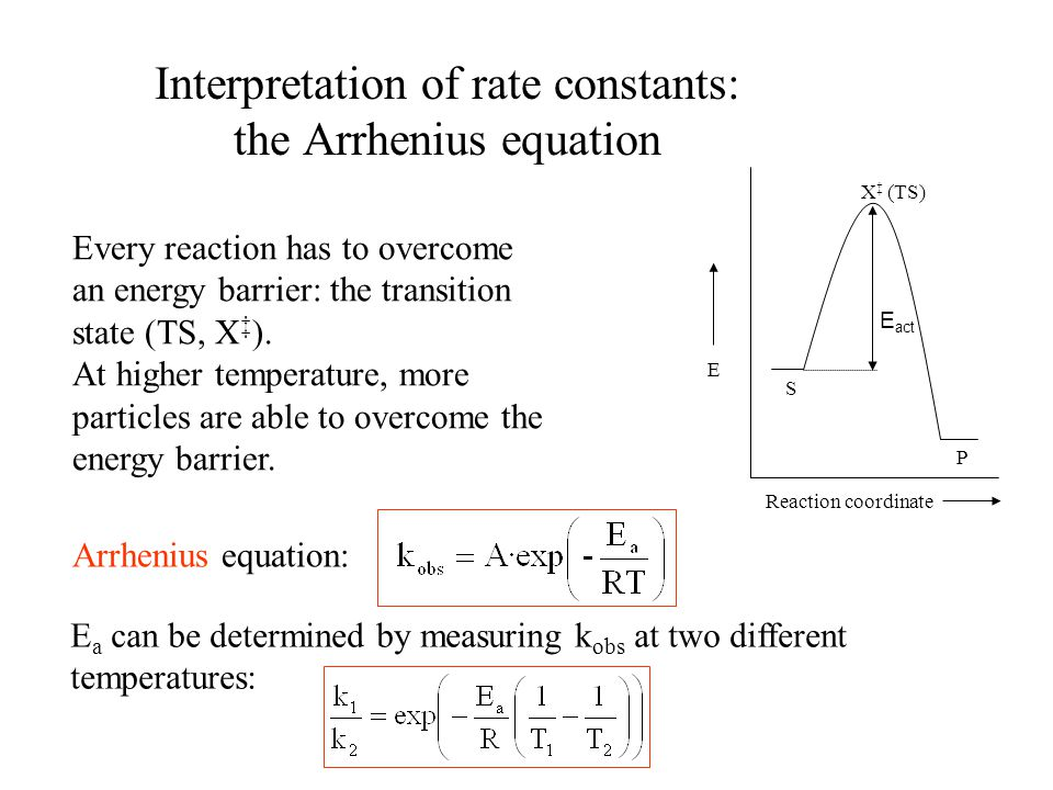 Interpretation of rate constants: the Arrhenius equation E act E S P Reaction coordinate X (TS) Every reaction has to overcome an energy barrier: the transition state (TS, X ).