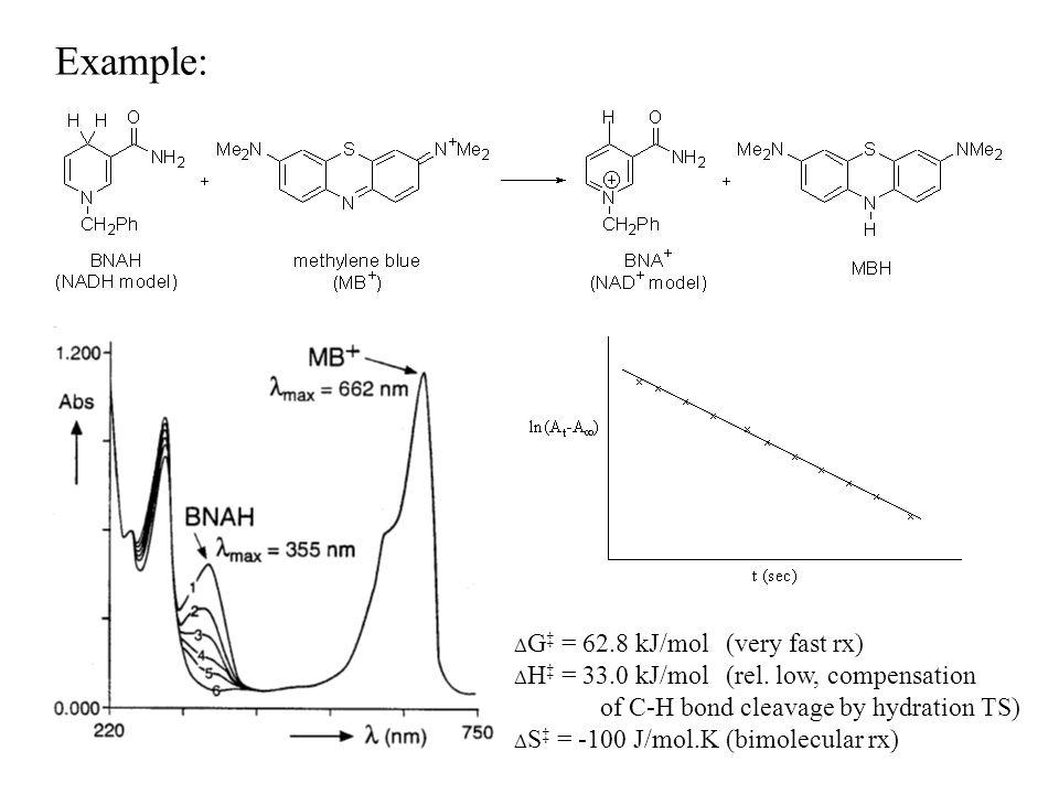 Example: G = 62.8 kJ/mol(very fast rx) H = 33.0 kJ/mol(rel.