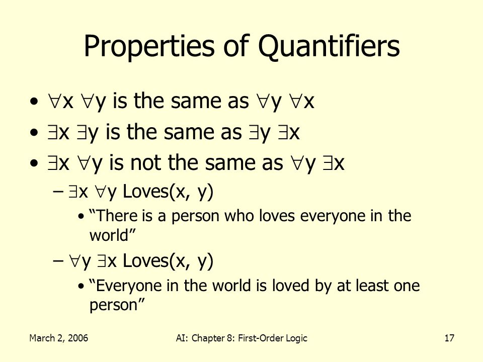 March 2, 2006AI: Chapter 8: First-Order Logic17 Properties of Quantifiers x y is the same as y x x y is not the same as y x – x y Loves(x, y) There is