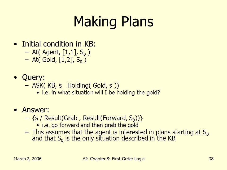 March 2, 2006AI: Chapter 8: First-Order Logic38 Making Plans Initial condition in KB: –At( Agent, [1,1], S 0 ) –At( Gold, [1,2], S 0 ) Query: –ASK( KB, s Holding( Gold, s )) i.e.