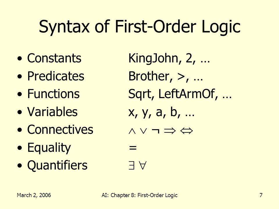 March 2, 2006AI: Chapter 8: First-Order Logic18 Nesting Quantifiers Everyone likes some kind of food y x, food(x) likes(y, x) There is a kind of food that everyone likes x y, food(x) likes(y, x) Someone likes all kinds of food y x, food(x) likes(y, x) Every food has someone who likes it x y, food(x) likes(y, x)