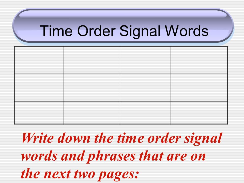 Transition and Signal Words As you read, identify words that are transitions and signals that help you understand if the author has ordered the information spatially, chronologically, emphatically, or logically.