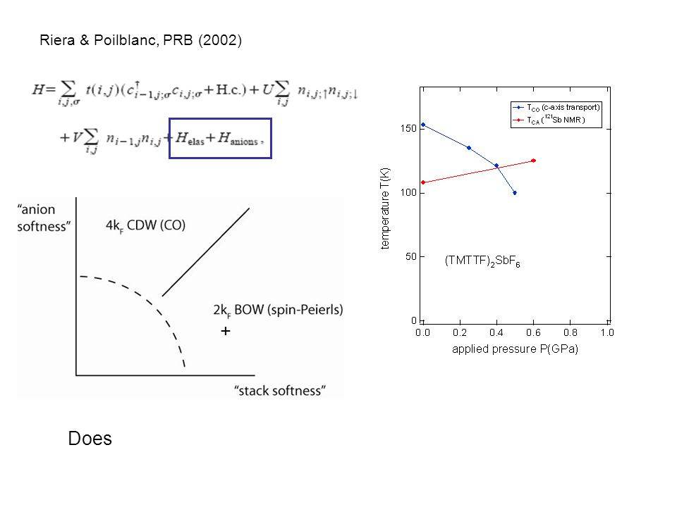 Riera & Poilblanc, PRB (2002) Does +
