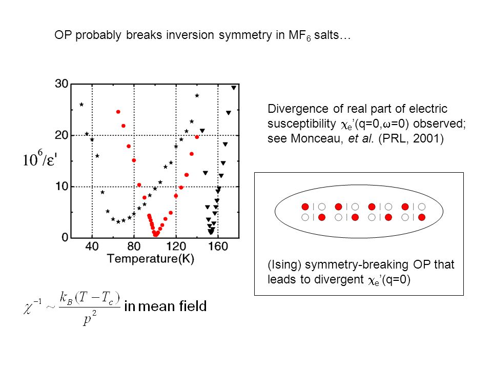 OP probably breaks inversion symmetry in MF 6 salts… Divergence of real part of electric susceptibility e (q=0, =0) observed; see Monceau, et al. (PRL