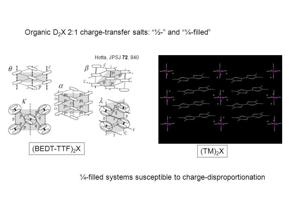 ¼-filled systems susceptible to charge-disproportionation Organic D 2 X 2:1 charge-transfer salts: ½- and ¼-filled (TM) 2 X here (BEDT-TTF) 2 X (TM) 2
