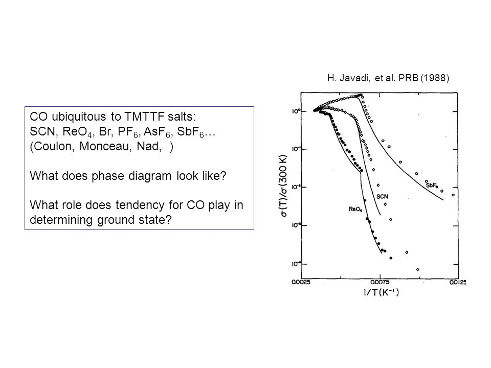 CO ubiquitous to TMTTF salts: SCN, ReO 4, Br, PF 6, AsF 6, SbF 6 … (Coulon, Monceau, Nad, ) What does phase diagram look like? What role does tendency