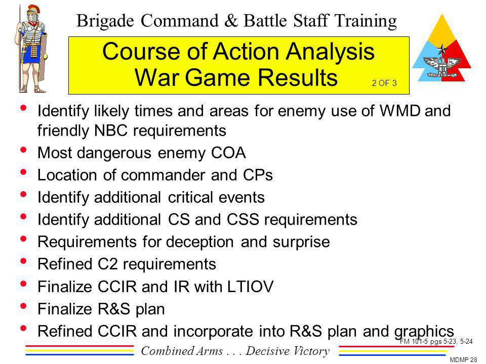 Brigade Command & Battle Staff Training Combined Arms... Decisive Victory MDMP 28 Identify likely times and areas for enemy use of WMD and friendly NB