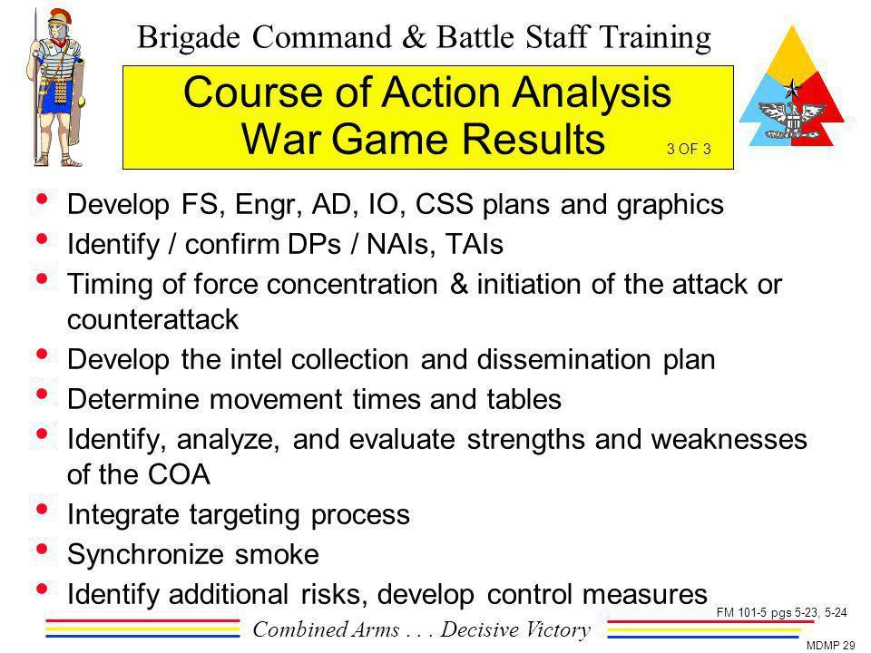 Brigade Command & Battle Staff Training Combined Arms... Decisive Victory MDMP 29 Develop FS, Engr, AD, IO, CSS plans and graphics Identify / confirm