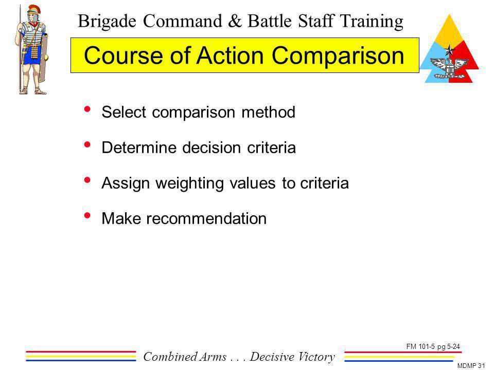 Brigade Command & Battle Staff Training Combined Arms... Decisive Victory MDMP 31 Course of Action Comparison Select comparison method Determine decis