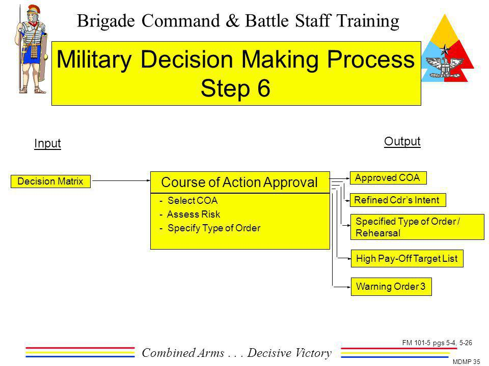 Brigade Command & Battle Staff Training Combined Arms... Decisive Victory MDMP 35 Military Decision Making Process Step 6 Course of Action Approval De