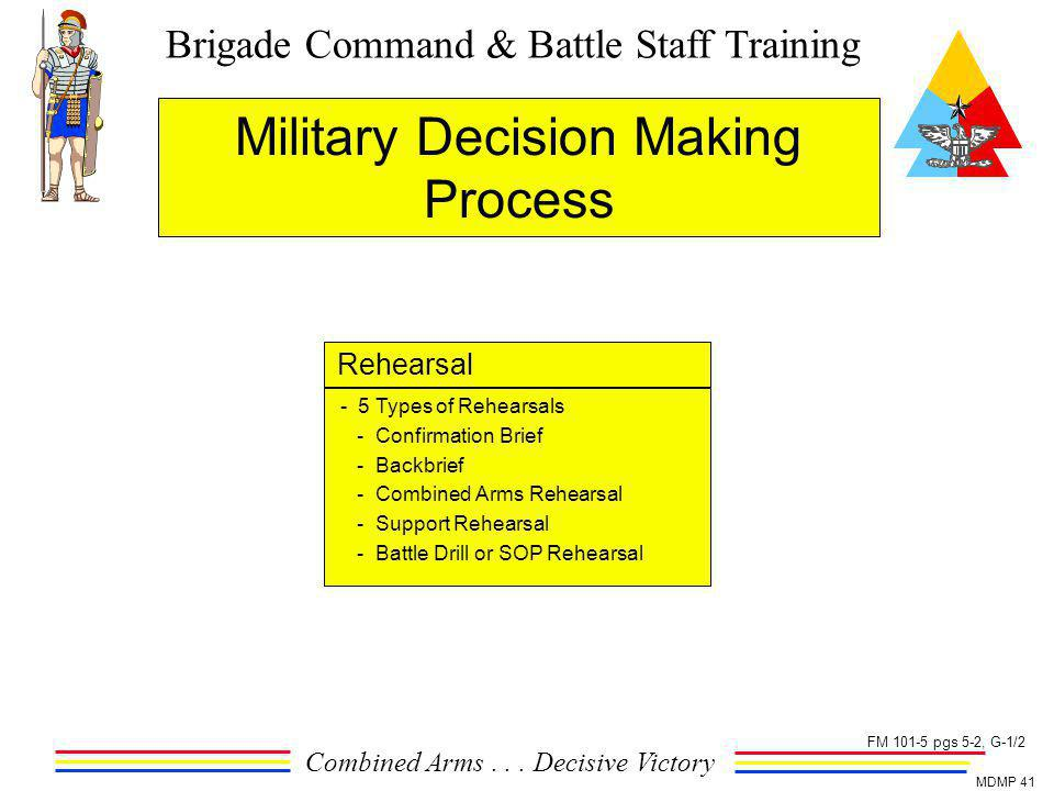 Brigade Command & Battle Staff Training Combined Arms... Decisive Victory MDMP 41 Military Decision Making Process Rehearsal - 5 Types of Rehearsals -