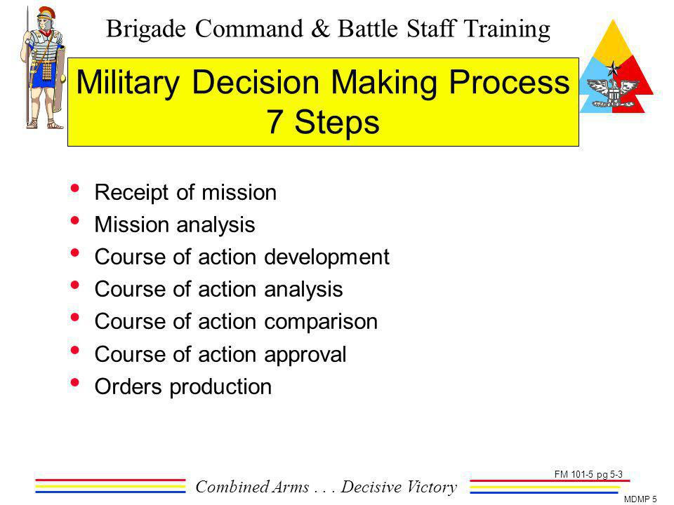 Brigade Command & Battle Staff Training Combined Arms... Decisive Victory MDMP 5 Military Decision Making Process 7 Steps Receipt of mission Mission a