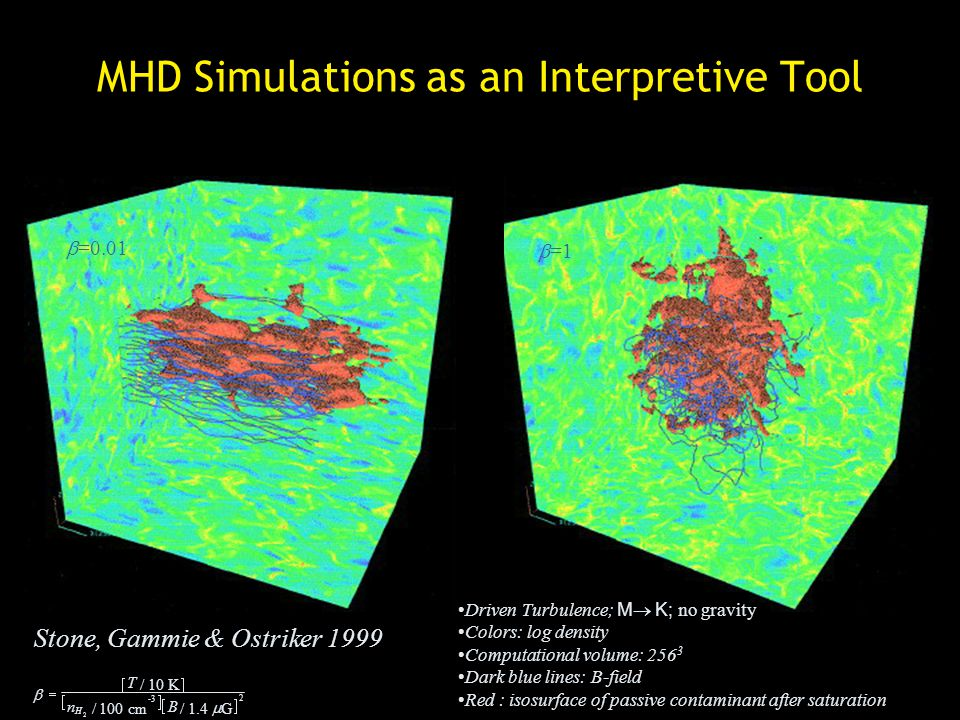 MHD Simulations as an Interpretive Tool Stone, Gammie & Ostriker 1999 Driven Turbulence; M K; no gravity Colors: log density Computational volume: 256 3 Dark blue lines: B-field Red : isosurface of passive contaminant after saturation =0.01 =1 T /10 K n H 2 /100 cm -3 B /1.4 G 2