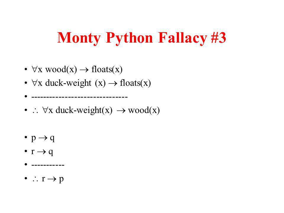 Monty Python Fallacy #3 x wood(x) floats(x) x duck-weight (x) floats(x) ------------------------------- x duck-weight(x) wood(x) p q r q ----------- r