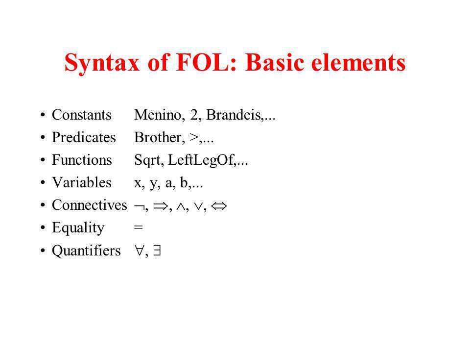 Syntax of FOL: Basic elements ConstantsMenino, 2, Brandeis,... PredicatesBrother, >,... FunctionsSqrt, LeftLegOf,... Variablesx, y, a, b,... Connectiv