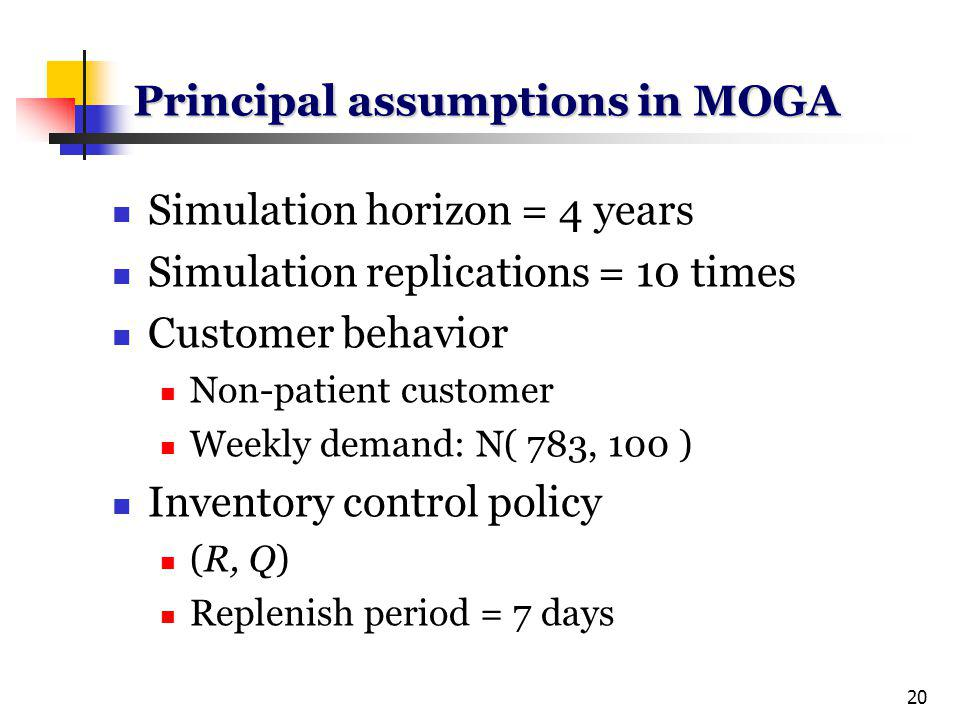 20 Principal assumptions in MOGA Simulation horizon = 4 years Simulation replications = 10 times Customer behavior Non-patient customer Weekly demand: N( 783, 100 ) Inventory control policy (R, Q) Replenish period = 7 days