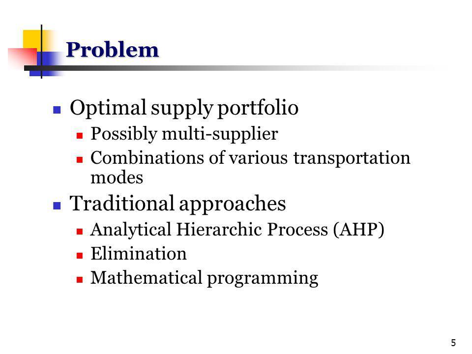 6 Why simulation-optimization.