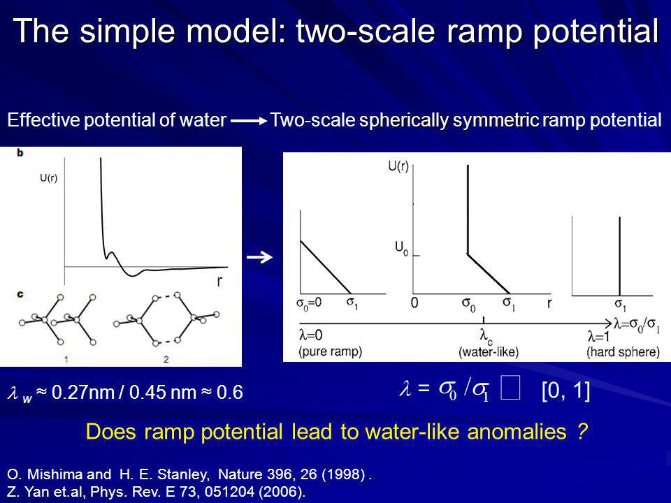 The simple model: two-scale ramp potential O. Mishima and H.