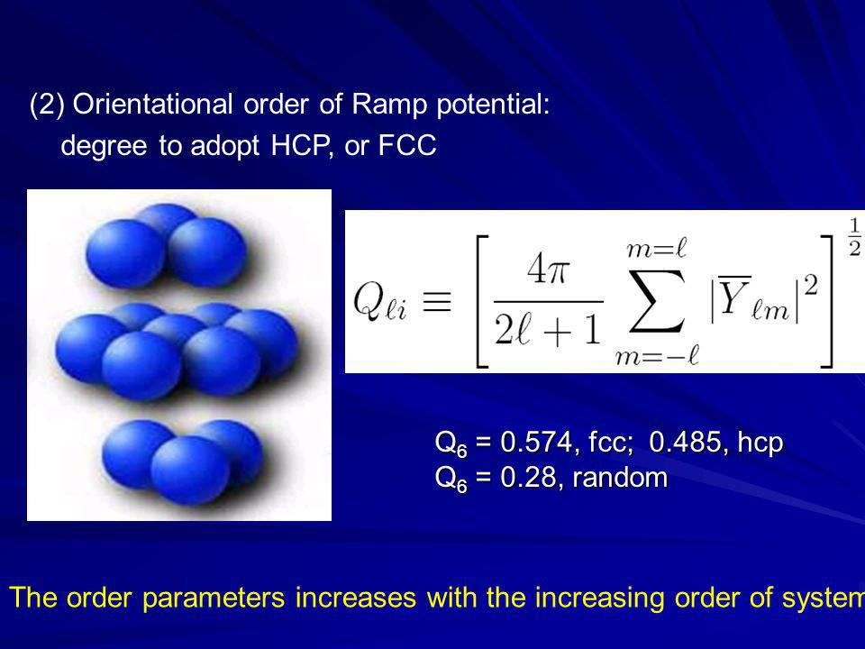 (2) Orientational order of Ramp potential: degree to adopt HCP, or FCC Q 6 = 0.574, fcc; 0.485, hcp Q 6 = 0.28, random The order parameters increases